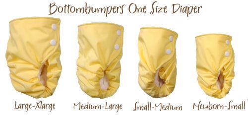 Bottombumpers Size Chart